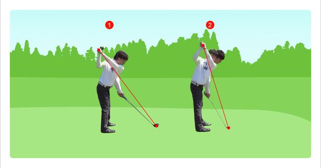 ゴルフレッスン17: ドライバーの打ち方